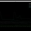 EC2 Spot Instanceの価格変動をターミナルでモニタリングする