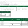 本日の株式トレード報告R2,08,25