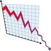 米国債長期金利低下により長短金利差逆転!!景気後退の予兆は本当か?嘘か?