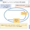 2020/04/12(日) 桜花賞(G1) 有力馬紹介 リアアメリア