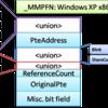 kernel-mode memusage