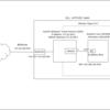 VMware Player上のCSR1000Vを無線LANで外部接続