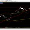 【今日の相場】 #12月17日 #日経平均株価 エクストリーム・グリードの中でバンドウォークが鮮明に 株で生活する無職投資家のvlog #投資 #資産運用 #副業