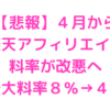 【悲報】楽天アフィリエイト料率が改悪へ【2021年4月1日から】