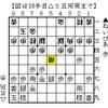 2018.5.13 県名人戦 その3