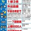 2日連続で2000人超えの東京都と感染抑止力となるものは?