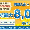 【3月21日まで】リクルートカード発行で最大8,000ポイントがもらえるキャンペーンを実施中! 通常は6,000ポイント。