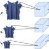 ファッションアイテムの画像からの特徴抽出とマルチスケールなCNNの効果