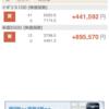 毎月5万円の不労所得を株価指数CFDから得るために元手はいくら必要なのか計算してみた