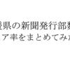 愛媛県の新聞発行部数とシェア率を新聞社ごとにまとめてみた。