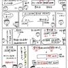 簿記きほんのき19 【仕訳】買掛金の支払い