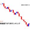 中小企業ホールディングスが後場株価下落率トップ2021/6/28