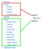 Sansan iOS アプリに XcodeGen を導入しました