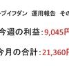 2019年1月第4周目(1/21~1/25)の運用利益報告 第32回【ループイフダン不労所得の実績】