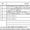 【7/26-7/30週の世界のリスクと経済指標】〜中国政府のマーケット重視からの訣別〜