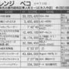 ゲームセンター回顧録 キャノン最前線&オレンジペコ その3