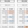 投資生活 29回目 総資産 502,171円