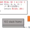 LLVMのバックエンドを作るための第一歩 (36. 末尾関数呼び出し最適化を実装する2)