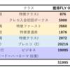 3ヵ月でJGC修行 part.1〈JALのステータス獲得を目指して〉