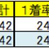 【2018.1.19】本日の麻雀収支