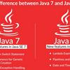 Java7 と Java8 ランタイム配備の違い、または如何にして CurrentVersion has value '1.8', but '1.7' is required エラーが起こるか