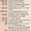 唯一の被爆国 特別な役割ある 核禁止条約、日本参加を - 東京新聞(2017年11月27日)