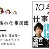 若者必読!!ホリエモン(@takapon_jp)と落合陽一(@ochyai)さんの初コラボ『10年後の仕事図鑑』を紹介します!