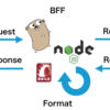 BFF (Backends For Frontends) の話