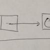 OpenDataStructures第3章を自分用にまとめる(連結リスト)