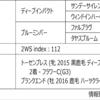 POG2020-2021ドラフト対策 No.183 イズンシーラブリー