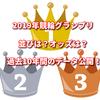 【KEIRINグランプリ2019】並び(ライン)とオッズ穴党予想!!