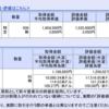 大暴落の株式相場↘70万円の衝撃:2020年2月 損益状況(特定口座分)