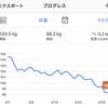 【ダイエット速報】ケトジェニックダイエットを1ヶ月やり切りました!