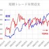 短期トレード結果_210901(水) ¥+230,788