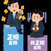 【社説比較】日本経済再生、コロナ禍と経済格差