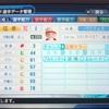 83.ボイスロイド 弦巻マキ選手 (パワプロ2018)