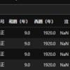 PandasのDataFrameを使ってElasticsearchにデータを投入