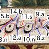写本のナスタアリーク体を読む2 (「カユーマルス王」第8対句)