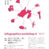 """インフォグラフィックス ワークショップ 4  """"静岡"""" のお知らせ"""