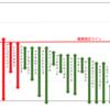 2020福島記念G3 全馬指数