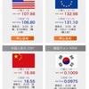 SHDL2018準備編 中国元への両替をどうするか