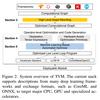 TVMで使われている最適化の探索手法