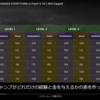 【KRチャレ&プロから学ぶ】パッチ9.10強い赤側フルクリア&ガンクキャンプルート!!
