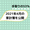 2021年4月の家計簿と買った物の記録。手取り34万4,000円で53%個人貯金しました。