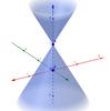 InfiniteCone Command - 無限円錐