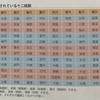 【経絡経穴概論-4】要穴について
