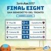 Serie A: 準々決勝の結果