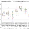 FFmpegから使えるエンコーダの音質比較