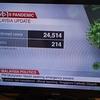 今日のワールドニュース(BS1)にマレーシアの事が報道されました!