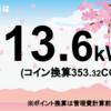 4/23の発電量とチェンジコイン